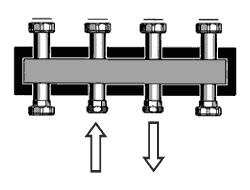 Настенная распределительная гребенка для насосных групп Meibes